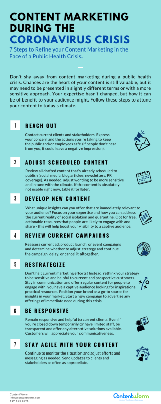 Infographic: 7 steps to refine content marketing during the Coronavirus crisis